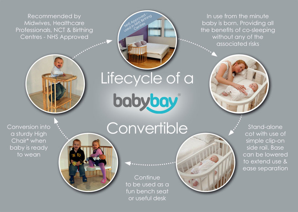 convert-cycle-graphic-1024x731new